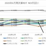 『2020年6月期決算J-REIT分析①収益性指標』の画像