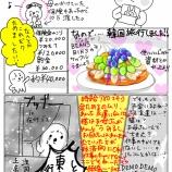 『上京日記3』の画像