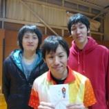 『STC杯 男子団体 結果』の画像