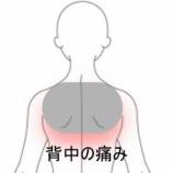 『途中覚醒・腕の重だるさ肩こり 室蘭登別すのさき鍼灸整骨院 症例報告』の画像