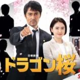 『【速報】『ドラゴン桜』新シリーズ 生徒役キャストのシルエットが公開!!!これは乃木坂46メンバーか・・・!!!???』の画像
