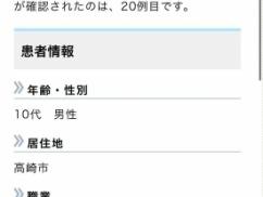 【速報】 新型コロナ第二波が東京直撃!!!! 東京の感染者数が韓国を笑えないレベルwwwwwww