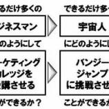 『発想技術25選(5)〜組合せの技法』の画像