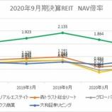 『2020年9月期決算J-REIT分析③その他の分析』の画像