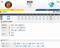 セ・リーグ最終戦 T3-0D[9/30] 阪神69勝68敗6分でCS確定!鳥谷最終・高橋聡引退飾る!