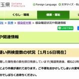 『本日の埼玉県「検査陽性者・疑い例検査数の状況」は更新作業が遅れています。土曜日の深夜でも作業にあたる県職員の方に感謝します。』の画像