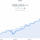 『【資産運用】2020年10月1週目!THEO+docomoの資産運用状況は588,684円でした。』の画像