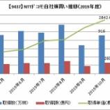 『【NTTドコモ】10月の自社株買いは260億円でペースを取り戻す』の画像