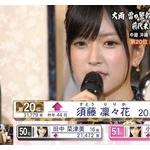 【吉報】NMB48須藤凜々花、結婚相手は元NMBファンの20代男性、オタク歓喜wwwwwwwwwwwww