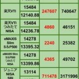 『【2月の買い増し状況】2月21日 iDeCo、投信評価損益』の画像