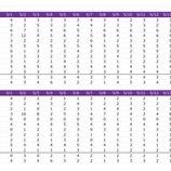 『【乃木坂46】金川紗耶が凄い・・・4期生 モバメ送信数ランキングがこちら!!!』の画像