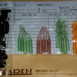『ブリーデン 新色ワーム + メタルマル ヒラメ報告』の画像