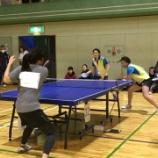 『◇仙台卓球センタークラブ◇第22回宮城野オープン個人卓球大会 結果』の画像