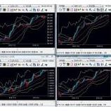 『NY株高・円安上昇相場』の画像