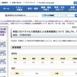 『【7月27日】浜松市で14名の新型コロナ感染症患者を確認、クラスター関連が9名でその他の患者は5名』の画像