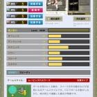 『徒然WCCF日記〜11-12 KOLE クライフ 使用感〜』の画像