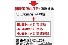 車の燃費、18年度から新表示に 市街地、郊外、高速で分ける