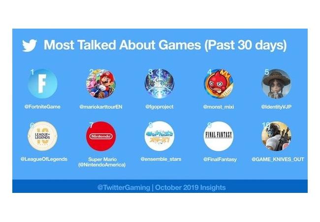日本人さん、好きなゲームが異質すぎる