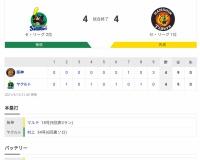 セ・リーグ S 4-4 T[9/14] ヤクルト-阪神は引き分け 阪神9回マルテ19号3ランHRで追いつく