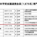 日本学術会議、連携会員に「ファーウェイ顧問」に続き「ソウル大学教授」もいる件