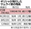 漢ギリシャ、20年前に日本で発行した国債「サムライ債」を期日通り全額返済へ
