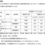 『戸田市における下水汚泥の放射性物質調査 7月分が発表されました』の画像
