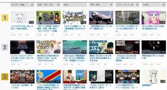 【悲報】ニコニコ動画さん、再生数4桁の動画がランクイン 完全にオワコンへ