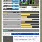 『徒然WCCF日記〜16-17 黒 ピケ 使用感〜』の画像