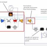 『[執筆途中]Turboshaft 定格点モデル -取り出しpowerを拘束条件にする-』の画像