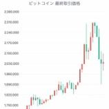 『ビットコインは200万円を超えました。』の画像