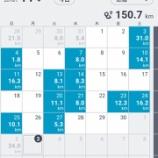 『11月のランニングは150.7km。累計1428.49km。今年の目標1,500㎞越えがほぼ確実』の画像