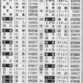 【悲報】水島新司さん、松井秀喜に忖度してしまう