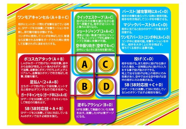 ブレイブルー新作発表!!ペルソナ4『鳴上 悠』参戦