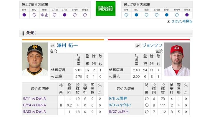 【 巨人実況!】vs 広島![9/14]  先発は澤村!捕手は炭谷!現在マジック6!