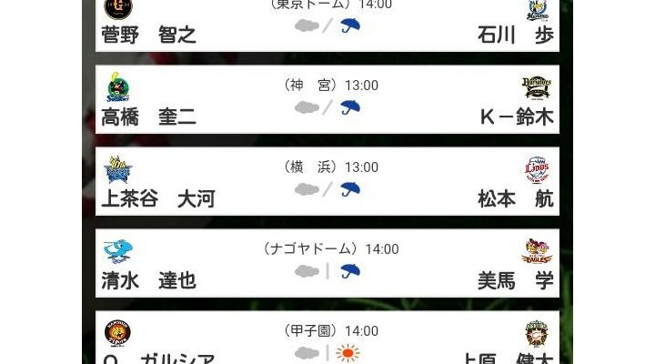 【 セリーグ順位 】広==-巨-神==//===-横=中=-ヤ    2位巨人は首位・広島と2.5差!