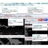 『セントラル短資FXのクイックチャート・トレード始動!』の画像