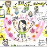 『咲美堂にできることを絵に描いていただきました!』の画像