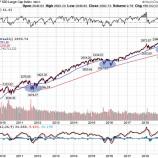 『強気相場を降りる残念な投資家たち』の画像