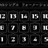 『【欅坂46】これは意図的!?9thで選抜、アンダーで中の良いコンビが離されている件・・・』の画像