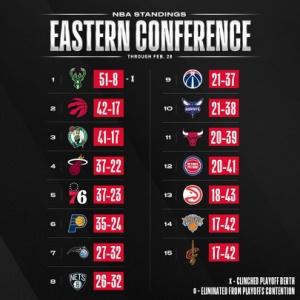 NBA順位.jpg1