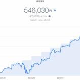 『【資産運用】2020年9月4週目!THEO+docomoの資産運用状況は546,030円でした。』の画像