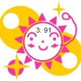 『シャープ 太陽光』の画像
