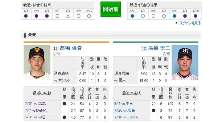【 巨人実況!】vs ヤクルト![8/11]  先発は髙橋優貴!捕手は小林!4番岡本!5番ゲレーロ!