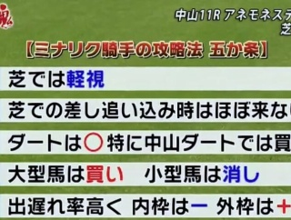 "【AJCC2020の有力馬診断(前篇)】~[ウラヌスチャーム]短期免許3年目の今期も芝では""19戦2好走・単複回10%""で、日本芝競馬に不適合明白なパワー特化騎乗派ミナリク騎手~"