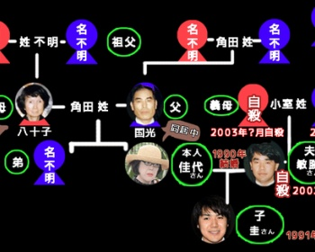 【衝撃】小室圭さんの父親、祖母ら自殺と母・佳代さんの行動・・・