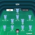 【朗報】サッカーU-24日本代表、もうこれA代表だろ…