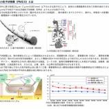 『戸田市のPM2.5の測定値が埼玉県ホームページで公開中です』の画像