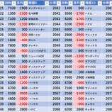 『8/24 エスパス新大久保駅前 周年』の画像