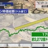 『【朗報】ビットコイン「この上昇はまだかなり先がありそうだ」』の画像