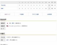 【五輪】野球 アメリカvs日本 日本が逆転勝ちで準決勝進出
